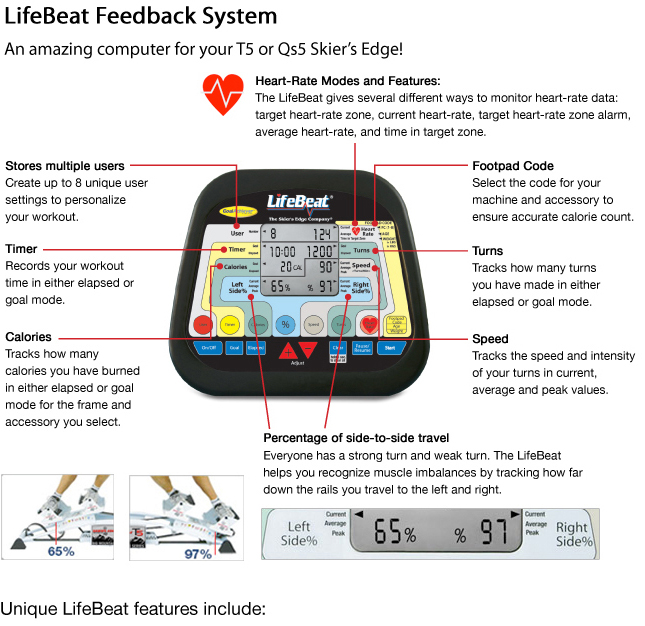 lifebeat_feedback_system-EN